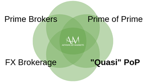 AdvancedMarkets_Quasi_PrimeofPrime1