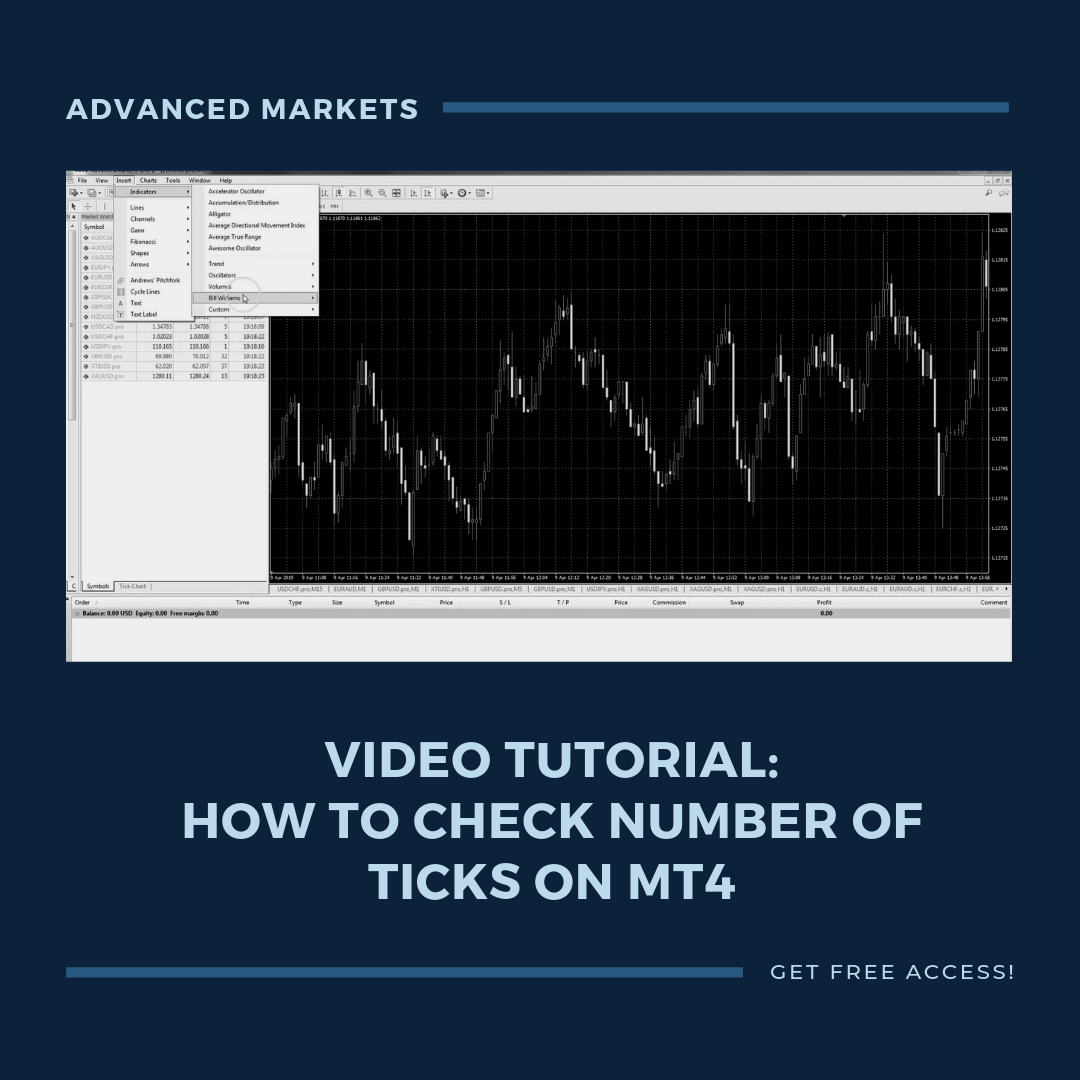 Advanced Markets Video Tutorial How to check number of ticks on MT4