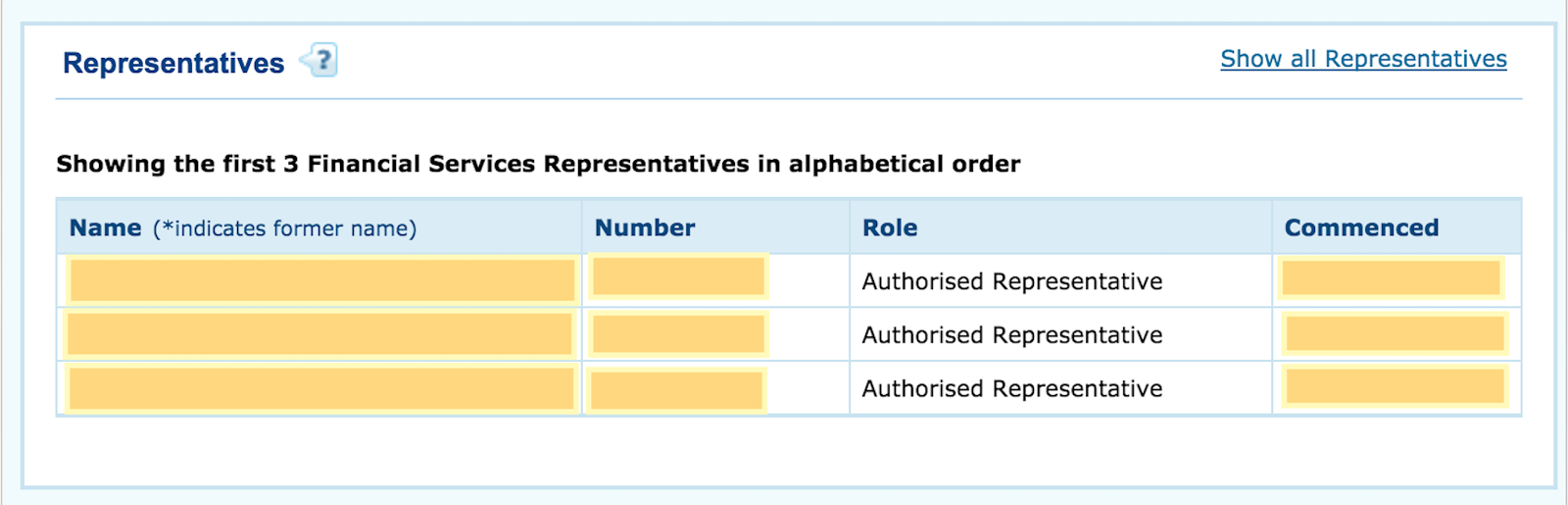 5 - Example 3 - Authorized Representatives.png