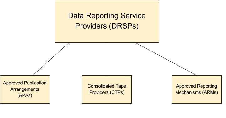 Data Reporting Service Providers.jpg