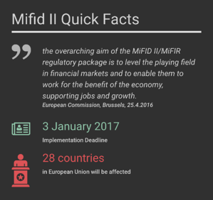 Advanced Markets - MiFID II Quick Facts
