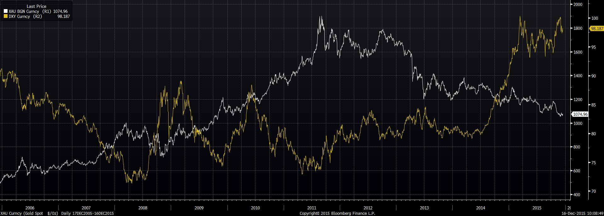 Why_Gold_Should_Shine_Brighter_at_Your_Brokerage_or_Fund_Manager